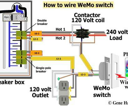 gs2576 gfci outlet wiring in series diagram on gfci