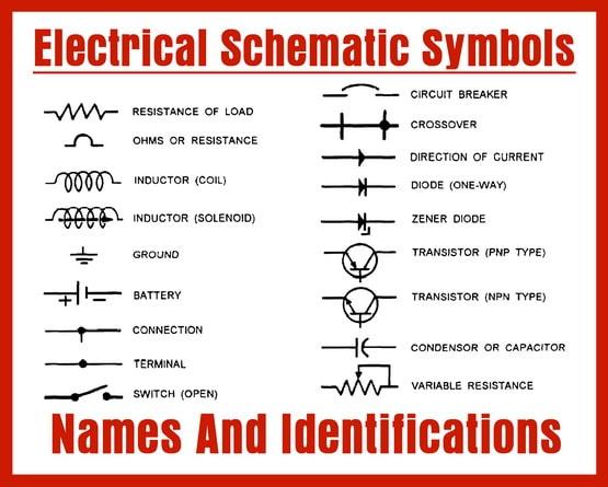 Superb Gm Wiring Diagram Symbols Basic Electronics Wiring Diagram Wiring Cloud Hemtshollocom