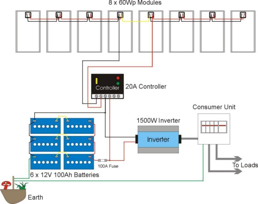cg_0586] wiring diagram solar panels inverter wiring diagram  nizat dext hylec gho vira mohammedshrine librar wiring 101