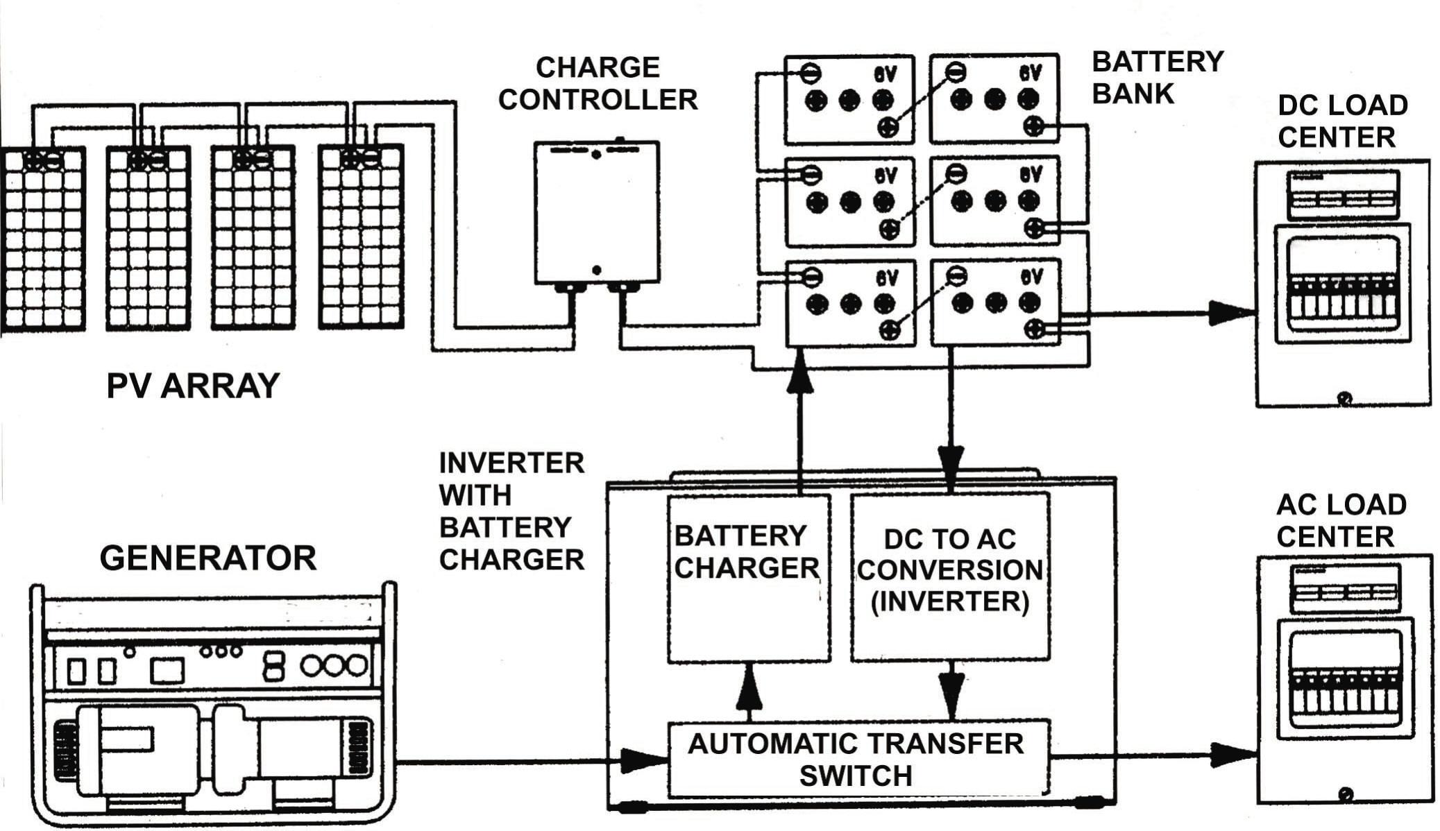inverter charger wiring diagram vf 6228  inverter charger wiring diagram free diagram marine inverter charger wiring diagram inverter charger wiring diagram free
