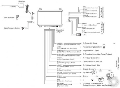 ZG_3898] Viper 5000 Wiring Diagram Free Download Wiring Diagram SchematicNuvit Inrebe Mohammedshrine Librar Wiring 101