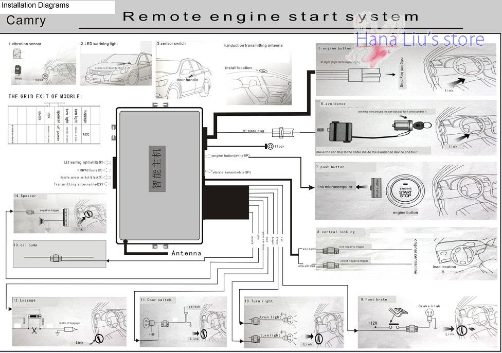 [DIAGRAM_09CH]  DM_9834] Viper Smart Start Wiring Diagram Schematic Wiring | Viper Smart Start Wiring Diagram |  | Stap Mimig Aeocy Vesi Odga Gray Ophag Numap Mohammedshrine Librar Wiring 101