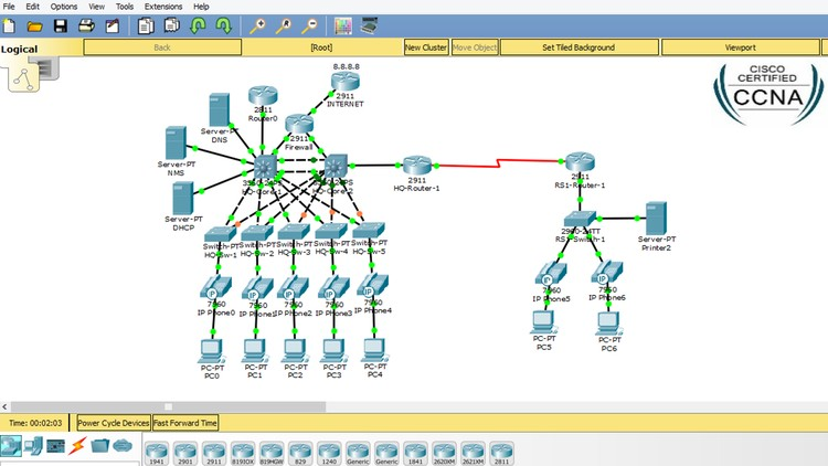 Pleasant Cisco Ccna Labs With Packet Tracer Udemy Wiring Cloud Domeilariaidewilluminateatxorg