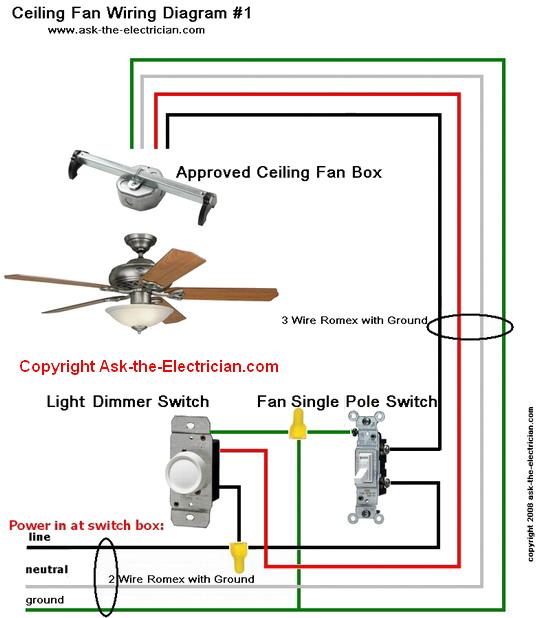 Fine Ceiling Fan Wiring Diagram 1 Wiring Cloud Filiciilluminateatxorg