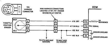 [DIAGRAM_5NL]  DX_4032] Diagram 2Jz Tps Wiring Free Diagram | Delphi Throttle Position Sensor Wiring Schematic |  | Oliti Gram Epsy Terch Dimet Mecad Elae Mohammedshrine Librar Wiring 101