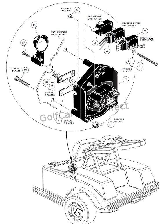 Sensational Club Car Fuse Box Wiring Diagram Wiring Cloud Waroletkolfr09Org