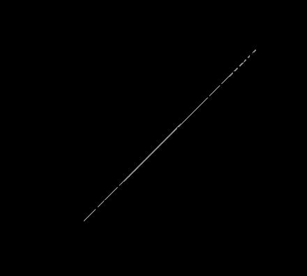 Super Transistor Count Wikipedia Wiring Cloud Hemtshollocom