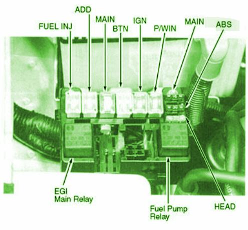 2001 kia spectra fuse box diagram kia sephia fuse box diagram wiring diagram data  kia sephia fuse box diagram wiring
