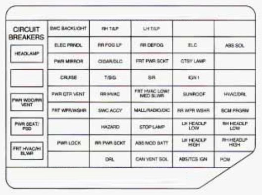 [DIAGRAM_5NL]  DY_4356] Chevy Venture Fuse Box Location | Chevy Venture Fuse Box Diagram |  | Pimpaps Bocep Mohammedshrine Librar Wiring 101