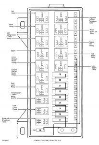 1999 Plymouth Grand Voyager Fuse Box Diagram - Wiring Diagram Server  thanks-match - thanks-match.ristoranteitredenari.it | 99 Plymouth Grand Voyager Fuse Box Diagram |  | Ristorante I Tre Denari Manerbio