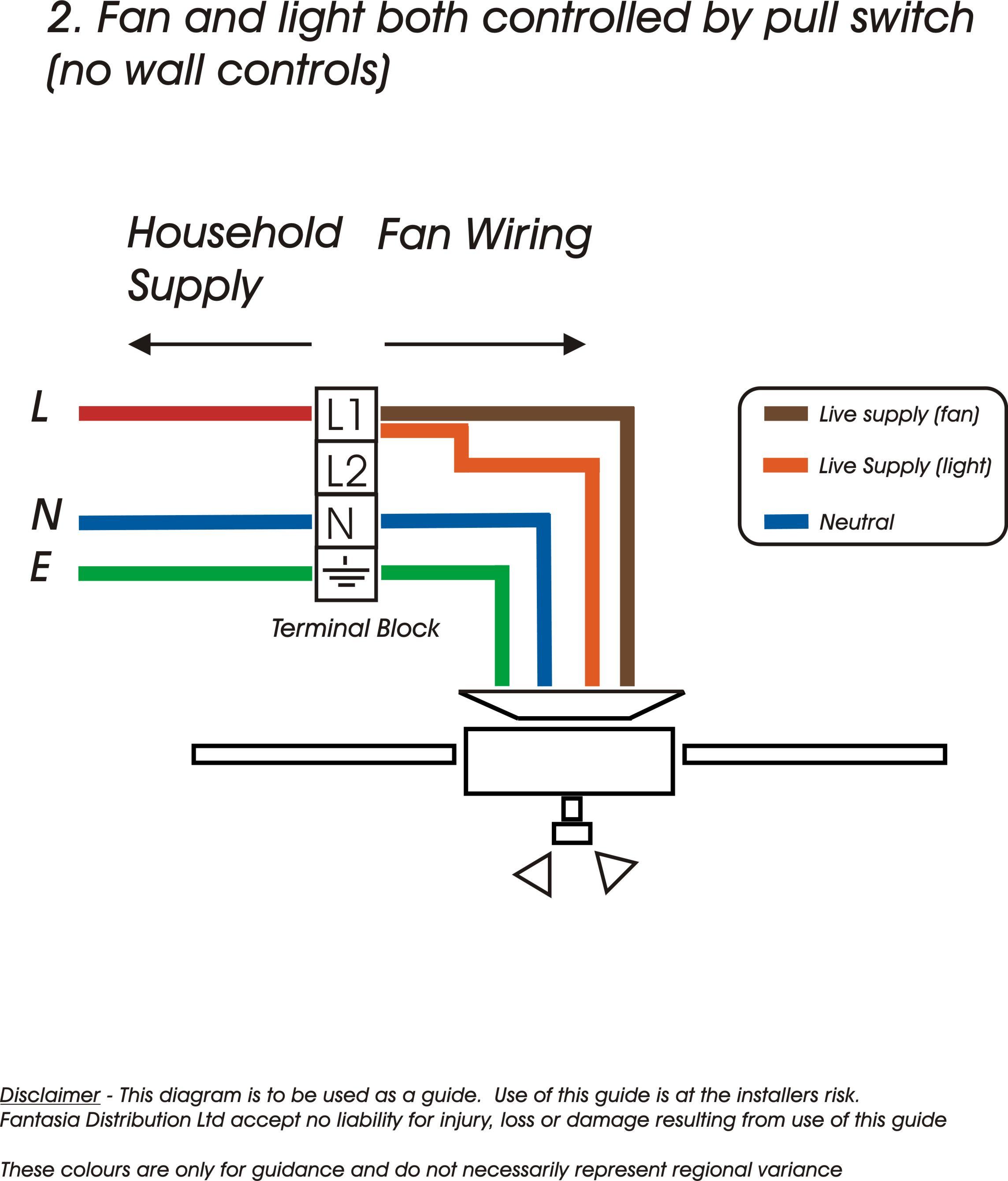 Astonishing Exhaust Fan Wiring Diagram Basic Electronics Wiring Diagram Wiring Cloud Xempagosophoxytasticioscodnessplanboapumohammedshrineorg