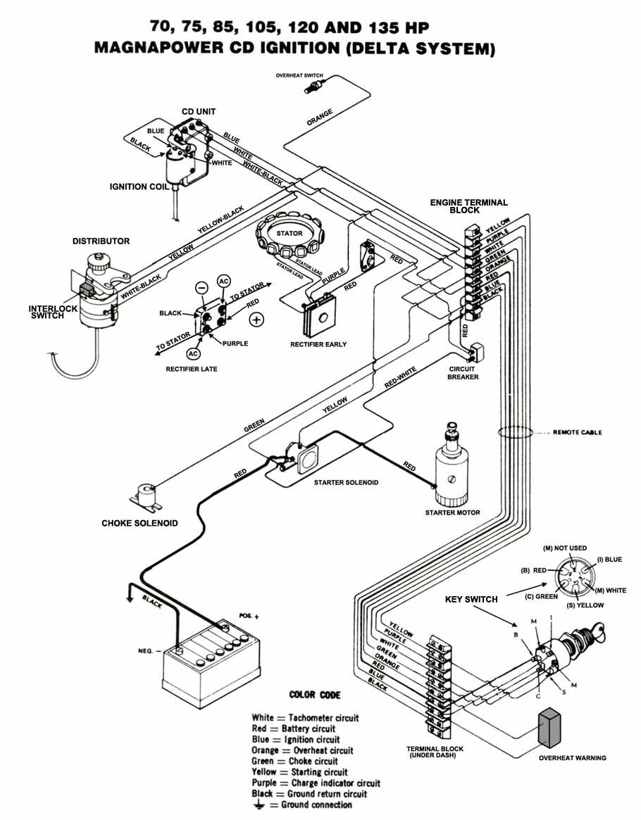 Awesome 1987 Bayliner Wiring Diagram Basic Electronics Wiring Diagram Wiring Cloud Rdonaheevemohammedshrineorg