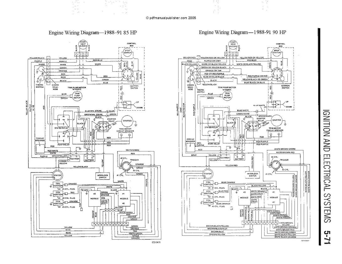 [DIAGRAM_3ER]  SV_5551] Sea Ray Ignition Wiring Diagram | Sea Ray Wiring Schematic |  | Lotap Omit Hyedi Mohammedshrine Librar Wiring 101