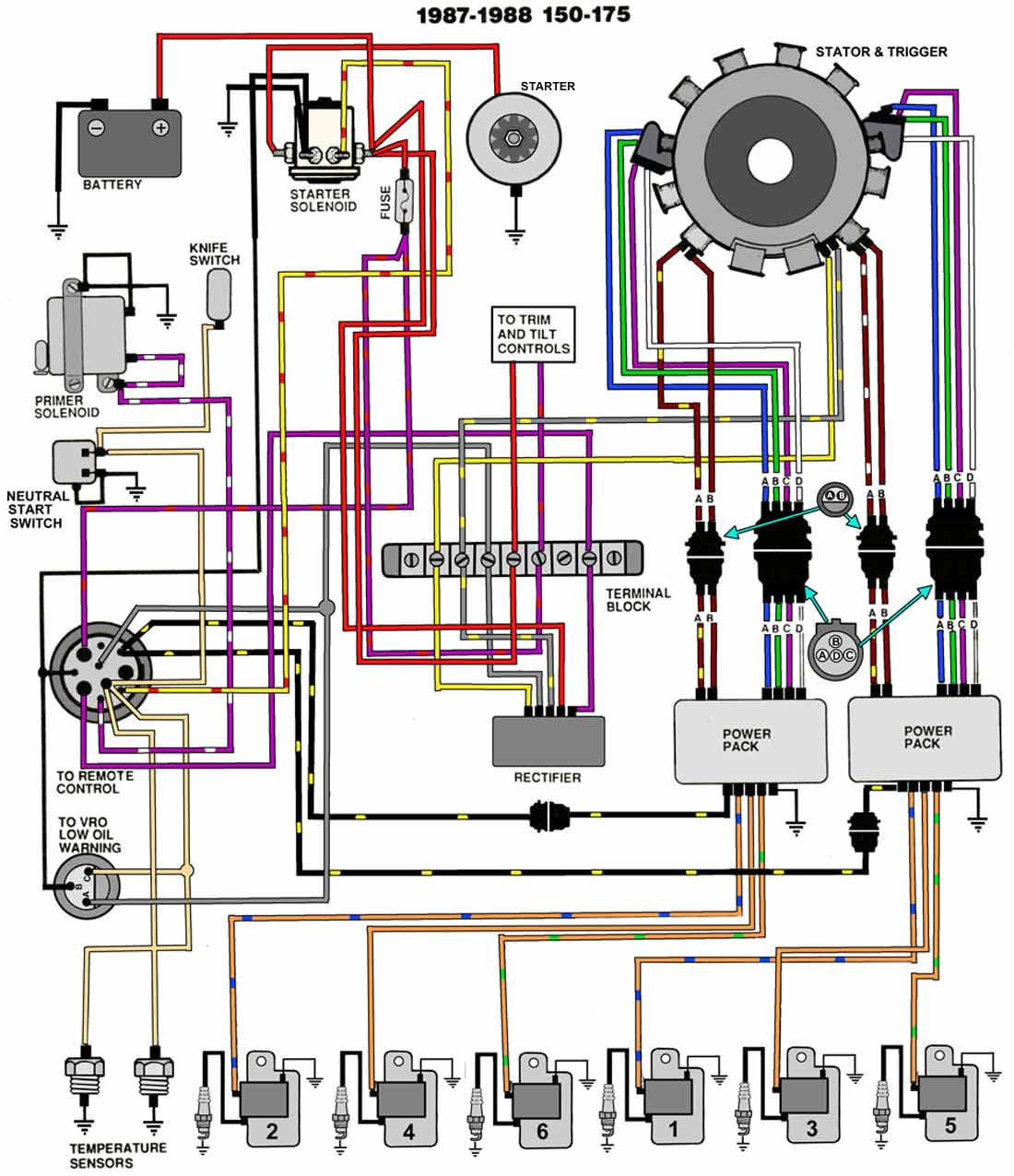 Yd 9230 1987 50 Hp Johnson Wiring Diagram