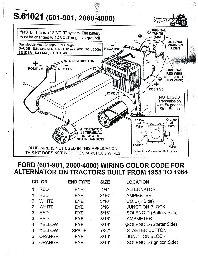[SCHEMATICS_4US]  Ford 3000 Coil Wiring 1979 Jeep Wrangler Wiring Diagram -  zikir.1995.the-rocks.it | Wiring Diagram For A Ford 3000 Tractor |  | Bege Wiring Diagram Source Full Edition