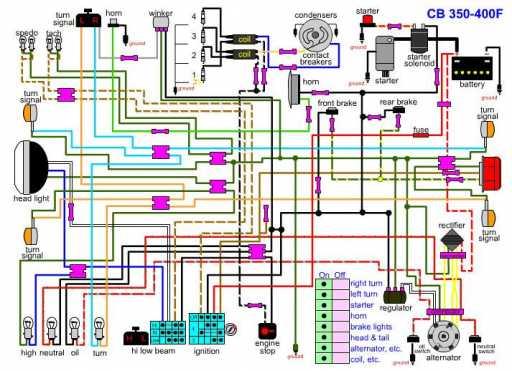 CC_8458] Honda Cb Cl350 K4 Electrical Wiring Diagram Download DiagramLectu Simij Oper Hicag Mepta Anist Favo Mohammedshrine Librar Wiring 101