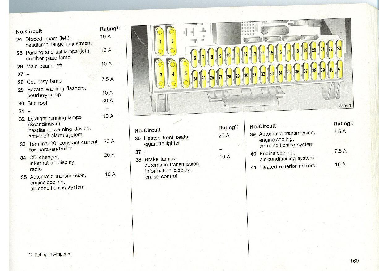 VE_5370] Fuse Box Diagram Astra Mk4 Download DiagramAcion Hyedi Mohammedshrine Librar Wiring 101