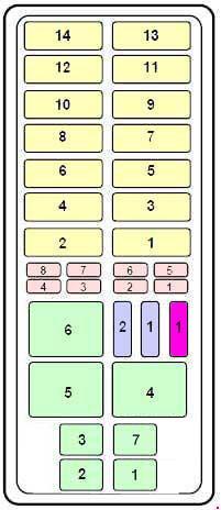 ED_7875] 1996 Ford Explorer With Eatc Power Distribution Fuse Box Diagrsm  Download DiagramXaem Bocep Mohammedshrine Librar Wiring 101