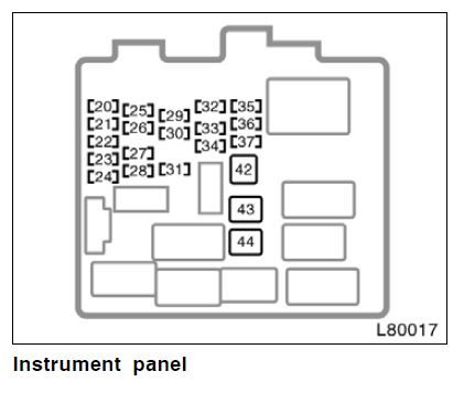 88 toyota camry fuse box diagram - wiring diagram sockets-window-c -  sockets-window-c.antichitagrandtour.it  antichità grand tour