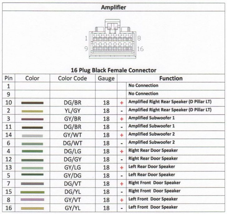 2014 Dodge Ram Trailer Plug Wiring Diagram from static-resources.imageservice.cloud
