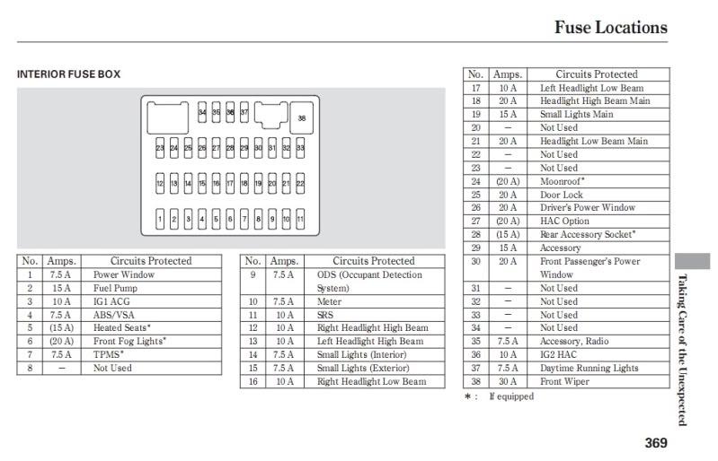 ZS_4573] 1992 Honda Prelude Tail Light Fuse Diagram Schematic WiringApan Acion Hyedi Mohammedshrine Librar Wiring 101