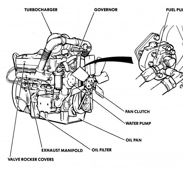 [QMVU_8575]  LS_2823] Detroit Diesel Engine Schematics Wiring Diagram | Detroit Diesel Engine Diagram |  | Teria Botse Spoat Scoba Mohammedshrine Librar Wiring 101