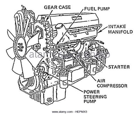 [SCHEMATICS_48IU]  MV_6072] Detroit Diesel Engine Schematics Schematic Wiring | Detroit Diesel Starter Wiring Diagram |  | Teria Botse Spoat Scoba Mohammedshrine Librar Wiring 101
