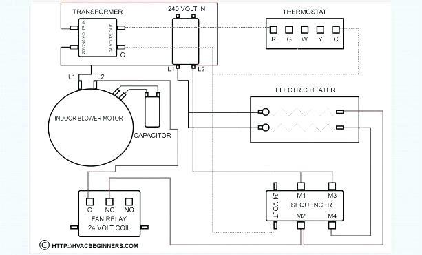 download schema renault master wiring diagram taller hd