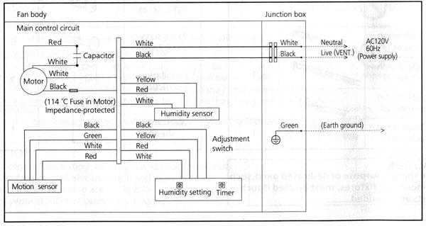 Astonishing Exhaust Fan Wiring Diagram Basic Electronics Wiring Diagram Wiring Cloud Onicaxeromohammedshrineorg