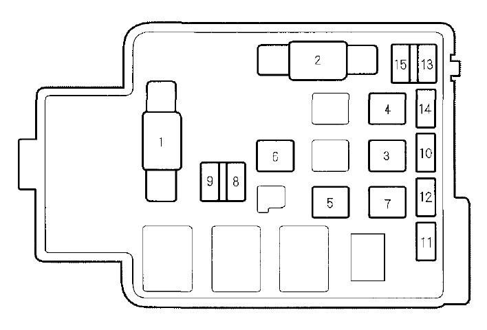 1999 honda cr v fuse panel box - wiring diagram base style -  style.jabstudio.it  jab studio