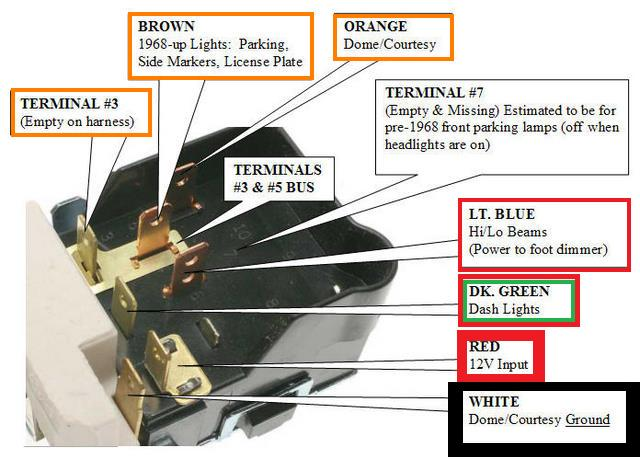 1972 chevy wiring diagram sy 9935  1972 chevy truck headlight switch wiring diagram download 1972 chevy c10 wiring diagram headlight switch wiring diagram