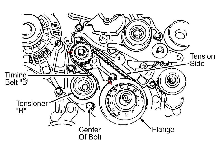 YN_2199] Hyundai Sonata 2 4 Engine Diagram Wiring DiagramVira Chim Xeira Mohammedshrine Librar Wiring 101