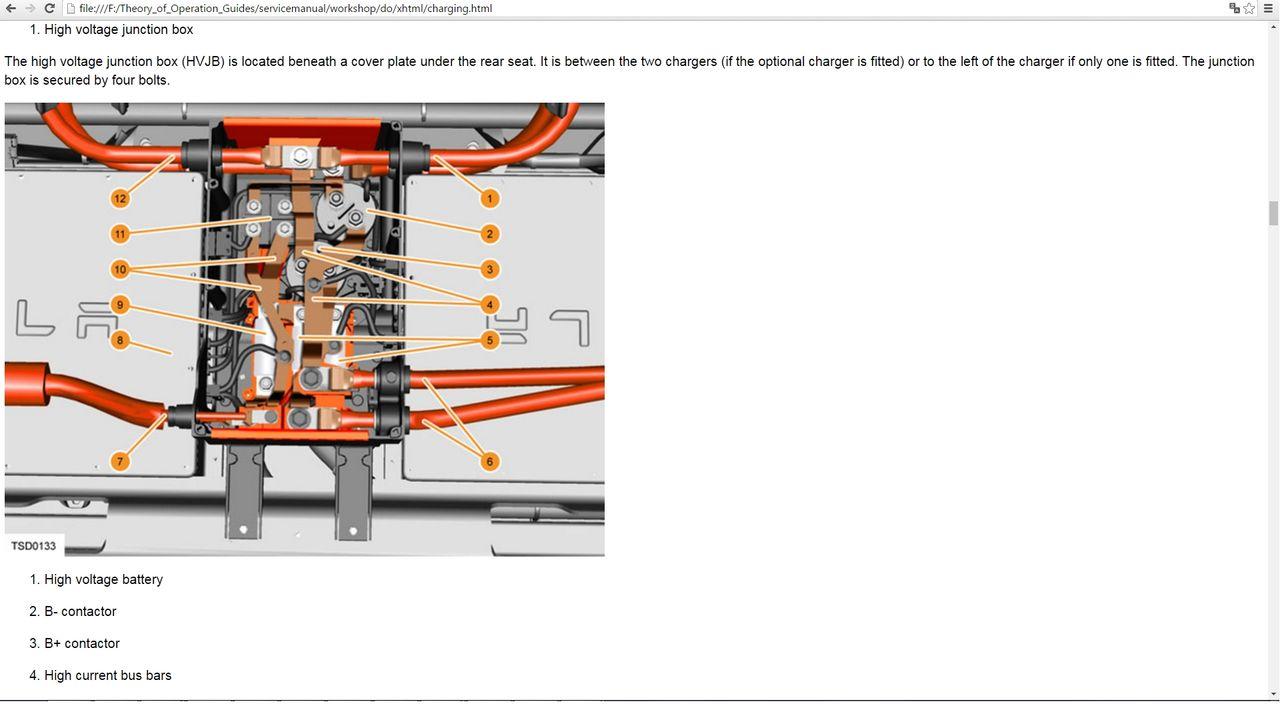 Tesla Wiring Schematics Wiring Diagram Toyota Yaris 2010 Pump Tukune Jeanjaures37 Fr