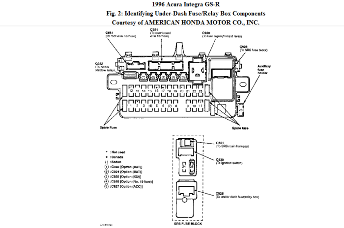 [TVPR_3874]  98 Acura Integra Fuse Diagram Jeep Liberty Ground Wire Diagram -  furnaces.salak.astrea-construction.fr | 98 Acura Integra Fuse Box Diagram |  | ASTREA CONSTRUCTION