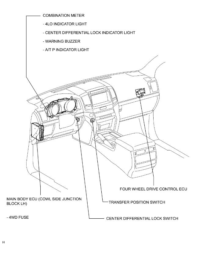 Fo 4674  Toyota 4 Wheel Drive Actuator Switch Free Diagram