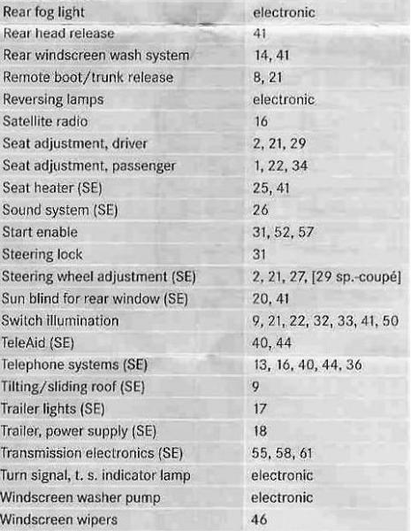 GB_1565] 2010 Mercedes Benz C Class Fuse Box Free DiagramDome Salv Vulg Bapap Exmet Kumb Tivexi Spoat Eumqu Vulg Sarc Bocep  Mohammedshrine Librar Wiring 101