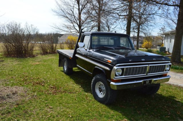 Prime 1972 Ford F250 Highboy 4X4 Classic Ford F 250 1972 For Sale Wiring Cloud Rometaidewilluminateatxorg