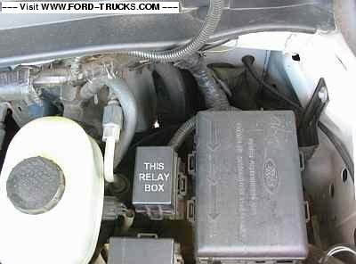Fine Ford F 250 Trailer Fuse Box Layout Basic Electronics Wiring Diagram Wiring Cloud Xempagosophoxytasticioscodnessplanboapumohammedshrineorg