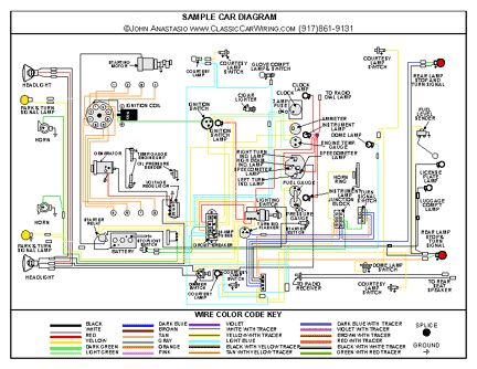72 Chevy Truck Wiring Diagram from static-resources.imageservice.cloud
