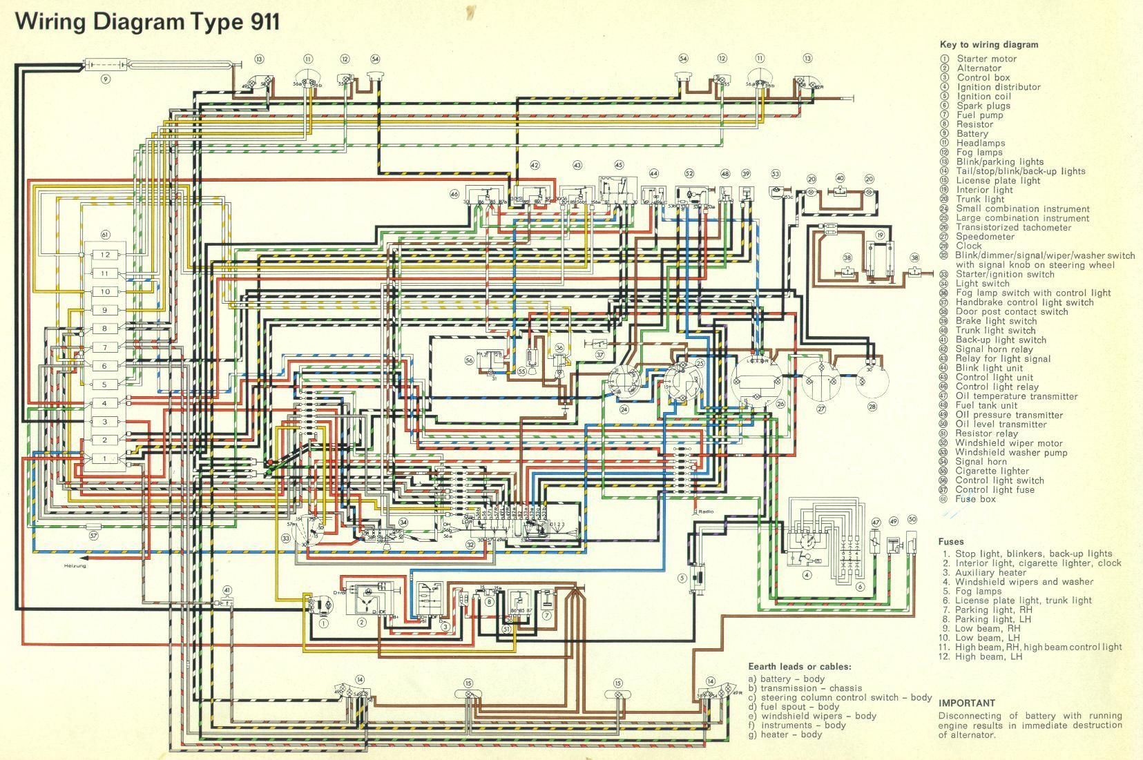 porsche 928 wiring diagram - wiring diagram schema loose-head -  loose-head.atmosphereconcept.it  atmosphereconcept.it