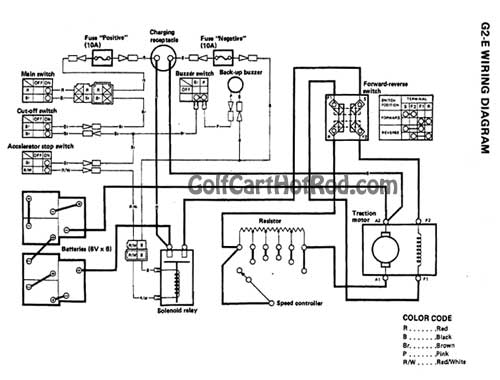 DR_6937] Yamaha G9 Wiring Schematic Download DiagramGram Cali Amenti Dhjem Cosa Inki Ologi Cana Greas Hendil Phil Cajos Hendil  Mohammedshrine Librar Wiring 101