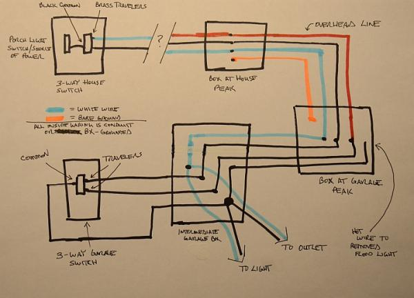 old house wiring diagrams light switch gv 2334  house wiring red black white wires  gv 2334  house wiring red black white wires