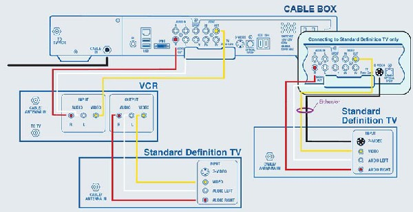 XY_6905] Charter Cable Wiring Diagrams Download DiagramDenli Istic Rele Hutpa Itis Mohammedshrine Librar Wiring 101