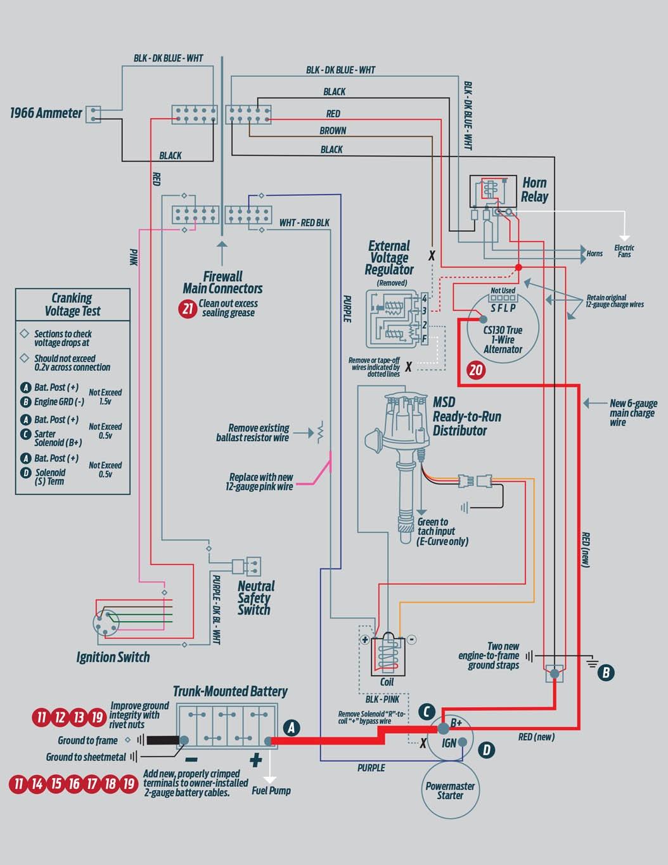 [DIAGRAM_38DE]  CY_9020] 1966 Chevelle Wiring 1966 Chevelle Wiring Diagram Free Diagram | 1966 Chevelle Ignition Wiring Diagram |  | Www Mohammedshrine Librar Wiring 101