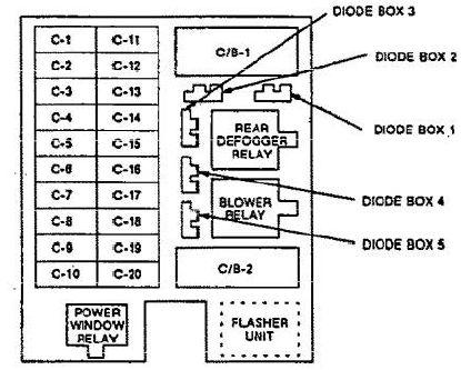 89 Isuzu Trooper Fuse Box Wiring Diagram Extend Extend Lechicchedimammavale It
