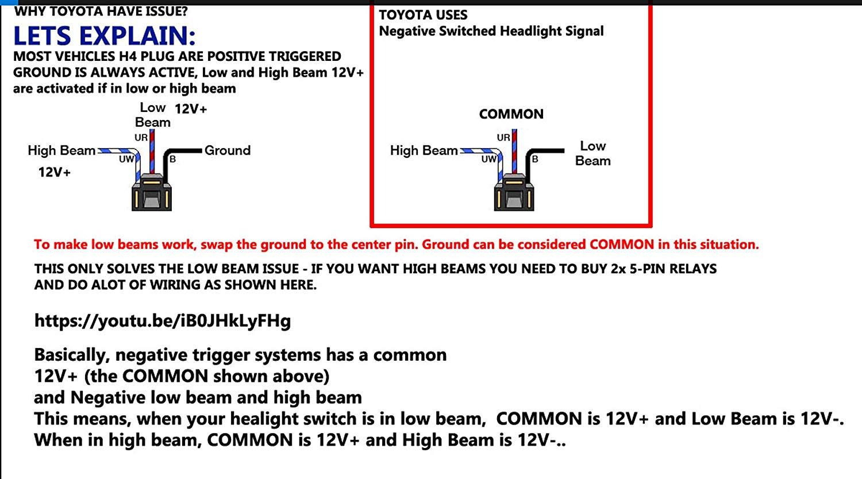 Gf 9133 5 Pin Relay Wiring Diagram High Low Free Diagram