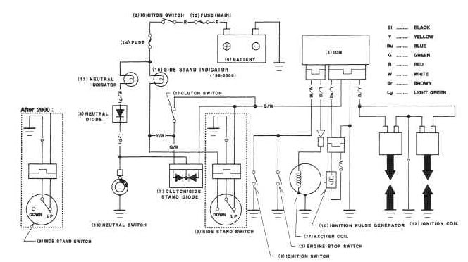 Incredible Switch Wiring Diagram As Well Ktm Ignition System Wiring Diagrams Wiring Cloud Grayisramohammedshrineorg
