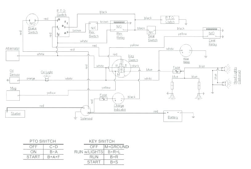 cub cadet wiring schematic for model number for 433233100
