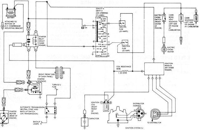 Surprising 89 Jeep Cherokee Starting System Keywords Electric Choke Wiring Wiring Cloud Mousmenurrecoveryedborg