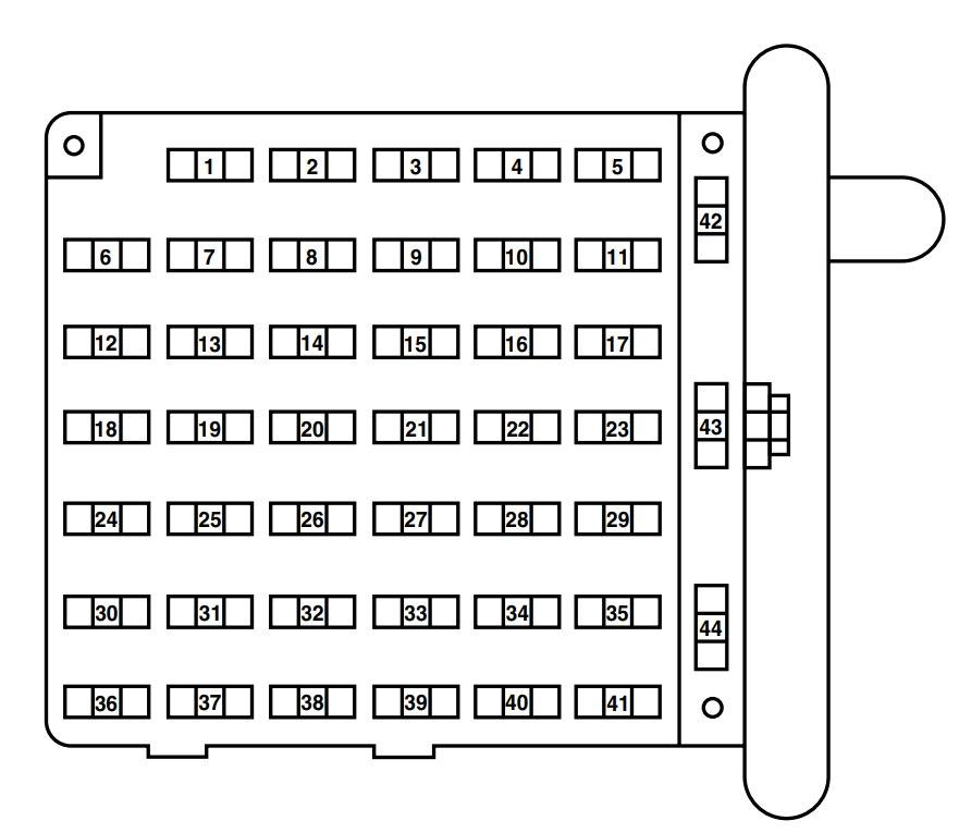 fd_1052] 2004 e250 fuse box diagram  mill gue45 mohammedshrine librar wiring 101